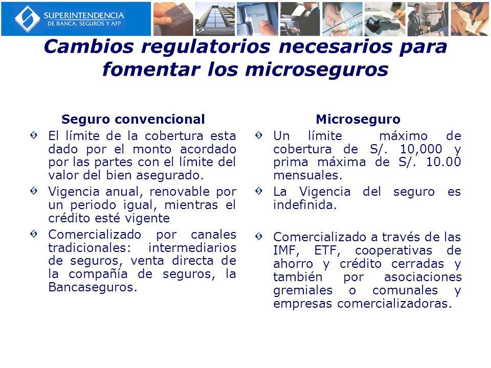 Cambios regulatorios necesarios para fomentar los microseguros Seguro convencional El límite de la cobertura esta dado por el monto acordado por las p
