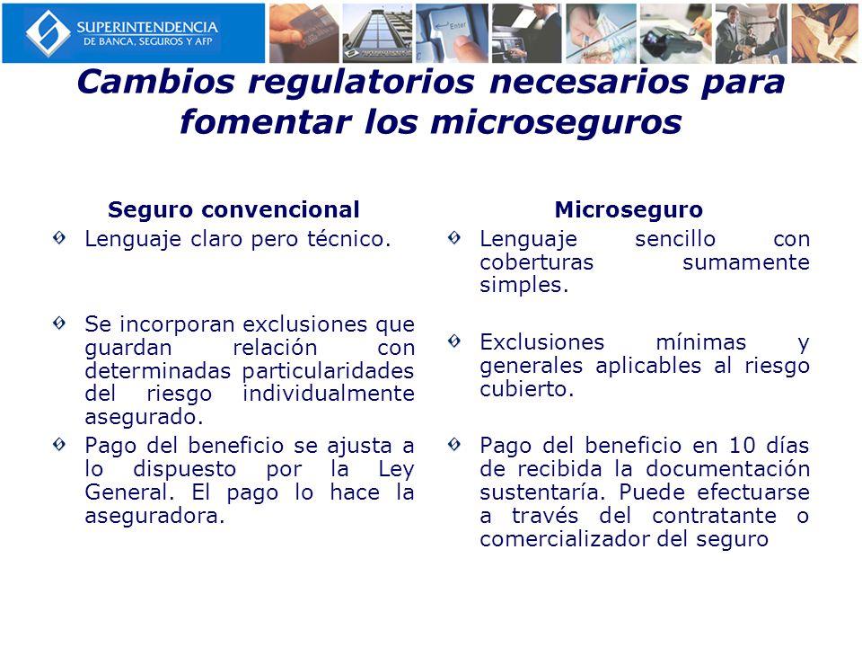 Cambios regulatorios necesarios para fomentar los microseguros Seguro convencional Lenguaje claro pero técnico. Se incorporan exclusiones que guardan