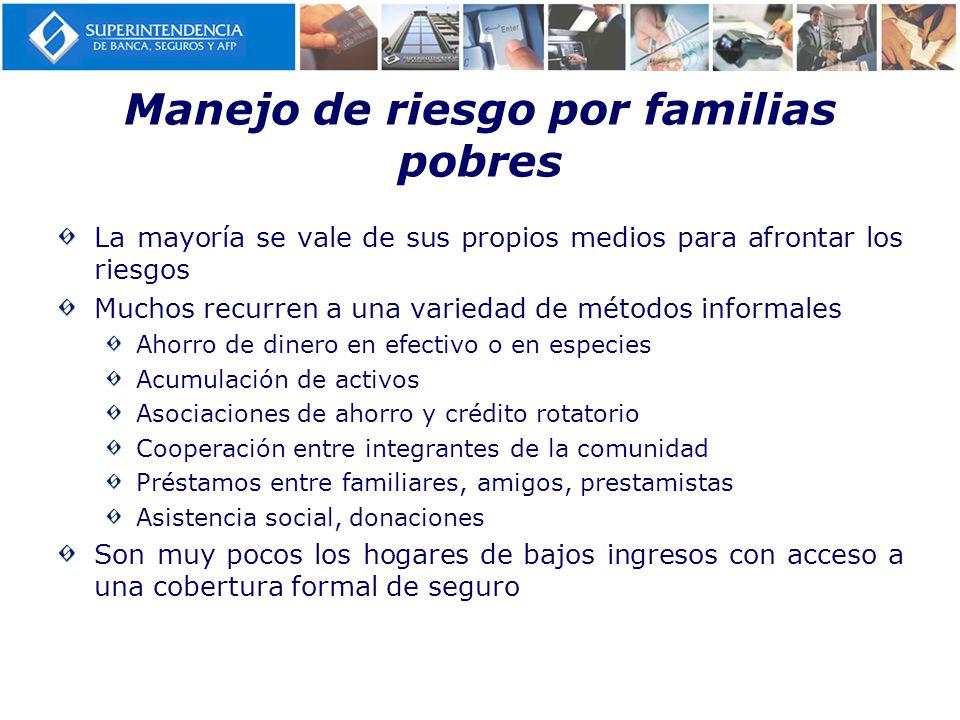 Manejo de riesgo por familias pobres La mayoría se vale de sus propios medios para afrontar los riesgos Muchos recurren a una variedad de métodos info