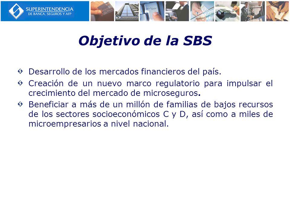 Objetivo de la SBS Desarrollo de los mercados financieros del país. Creación de un nuevo marco regulatorio para impulsar el crecimiento del mercado de
