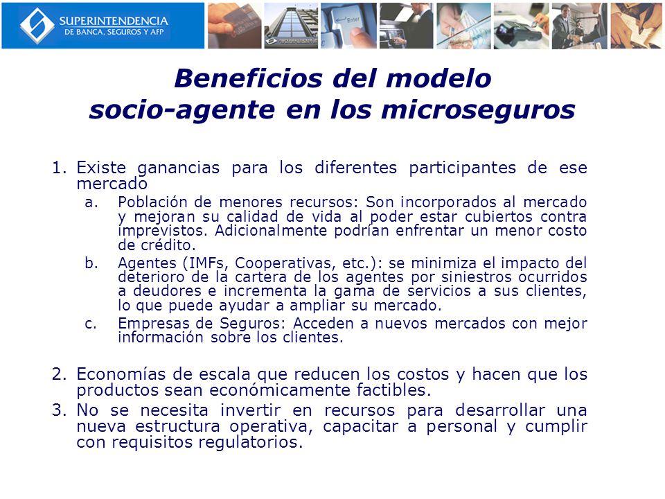 Gracias por su atención Taller: Posibles esquemas de créditos y seguros para el sector agropecuario en el departamento de Piura Mirla Barreto Verástegui mbarreto@sbs.gob.pe Abril 2008