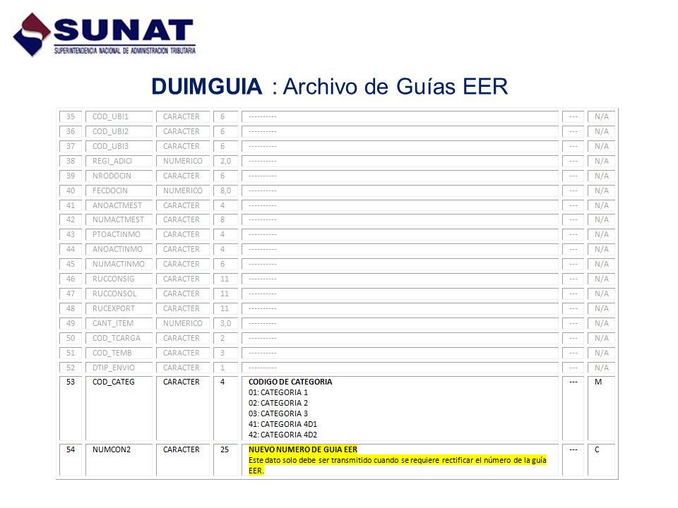 DUIMHDR2: Archivo de Documentos de transporte