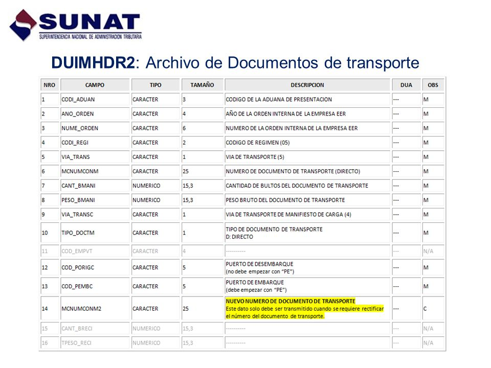 DUIMHDR2: Archivo de Documentos de transporte