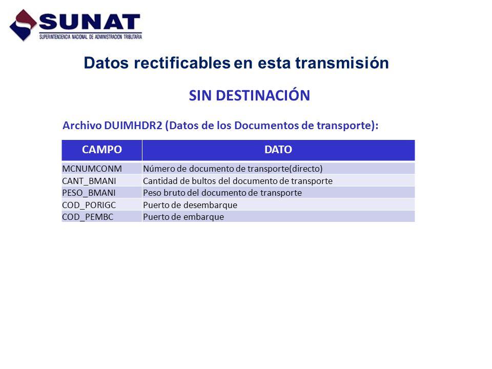 Datos rectificables en esta transmisión Archivo DUIMHDR1 (Datos generales): CON DESTINACIÓN Archivo DUIMGUIA1 (Datos de las guías EER): CAMPODATO PUER_DESTICódigo del puerto destino final CONSIGNANombre del consignatario/destinatario DIRECCIONDirección del consignatario/destinatario TIPO_CONDICondición de la carga T_CARGATipo de carga CAMPODATO CANT_BULTOTotal cantidad de bultos manifestados (Guías) TPESO_BRUTTotal de peso bruto manifestado (Guías) NODETACantidad de guías