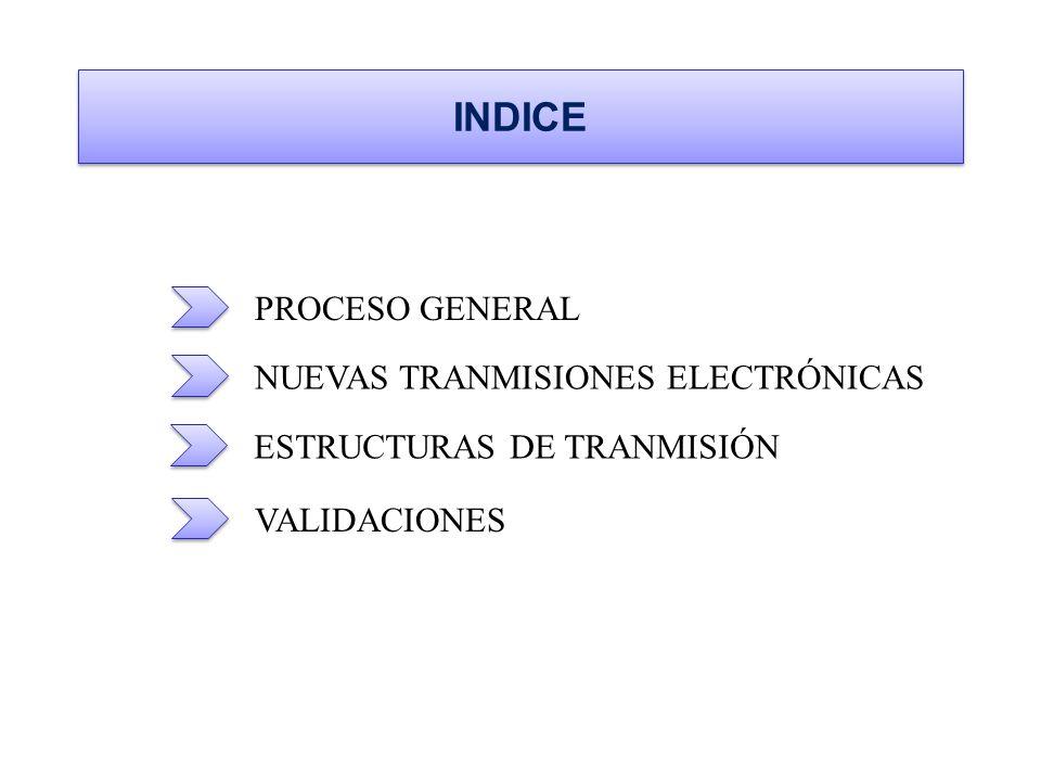 INDICE NUEVAS TRANMISIONES ELECTRÓNICAS ESTRUCTURAS DE TRANMISIÓN VALIDACIONES PROCESO GENERAL