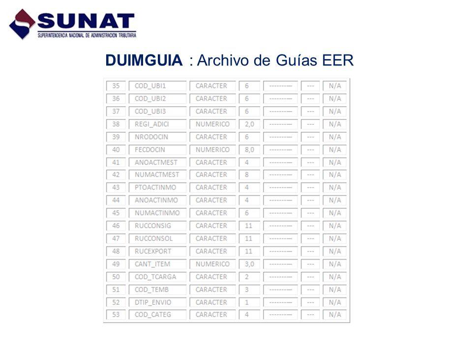 Datos rectificables en esta transmisión Archivo DUIMGUIA (Datos de las guías EER): CAMPODATO PUER_DESTICódigo del puerto de destino final.