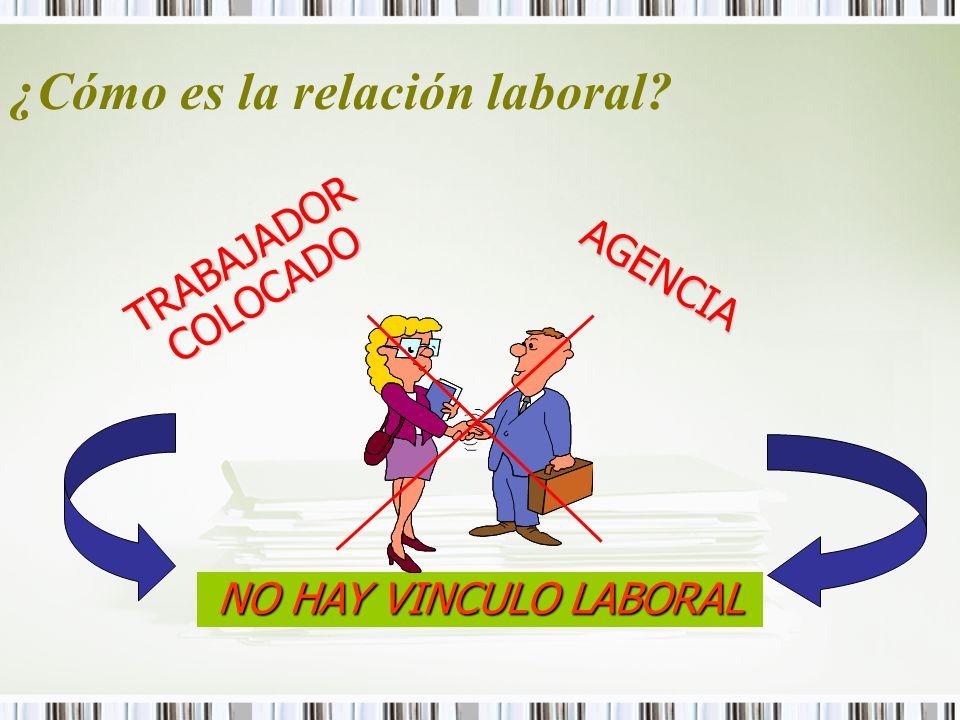 ¿Cómo es la relación laboral? TRABAJADOR COLOCADO AGENCIA NO HAY VINCULO LABORAL