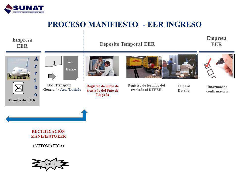 Empresa EER RECTIFICACIÓN MANIFIESTO EER (AUTOMÁTICA) ArriboArribo Manifiesto EER 1 Deposito Temporal EER Información confirmatoria Acta Traslado Tarja al Detalle Doc.