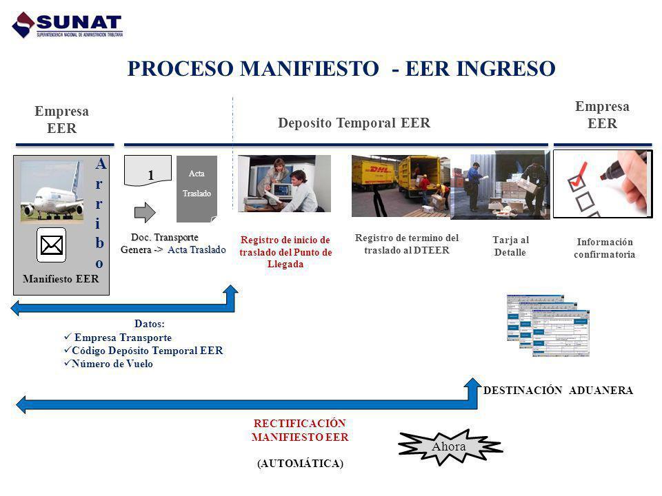 RECTIFICACIÓN DATOS MANIFIESTO EER INGRESO (Datos Generales y Detalle) Automático La guía no debe haber sido rectificada (rectificación electrónica con evaluación previa, funcionario aduanero).