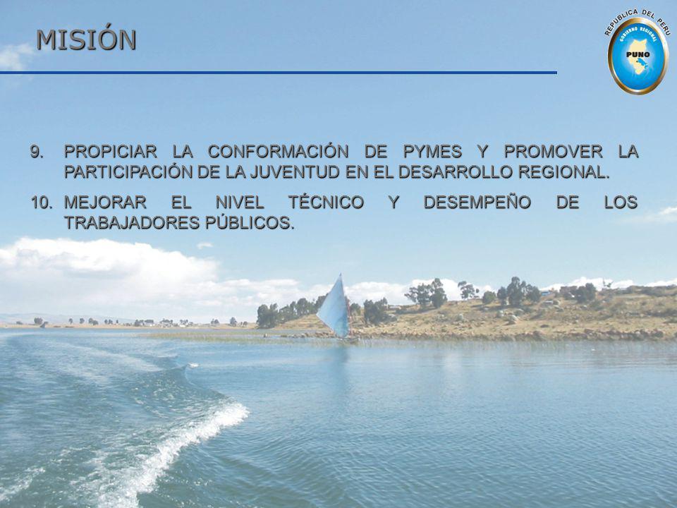 MISIÓN MISIÓN 9.PROPICIAR LA CONFORMACIÓN DE PYMES Y PROMOVER LA PARTICIPACIÓN DE LA JUVENTUD EN EL DESARROLLO REGIONAL. 10.MEJORAR EL NIVEL TÉCNICO Y