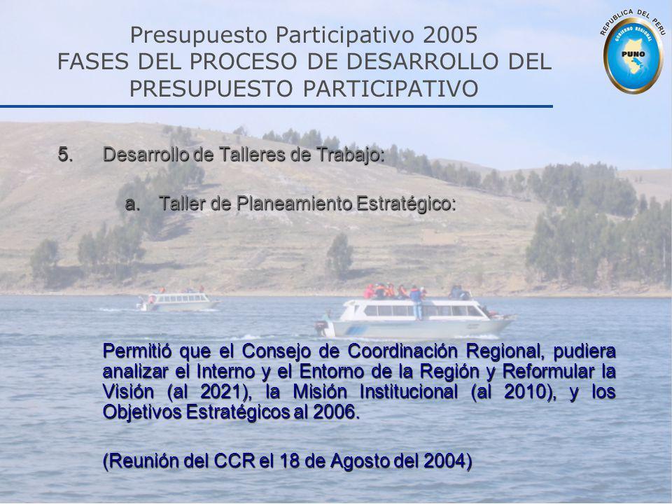 Presupuesto Participativo 2005 FASES DEL PROCESO DE DESARROLLO DEL PRESUPUESTO PARTICIPATIVO 5.Desarrollo de Talleres de Trabajo: a.Taller de Planeami