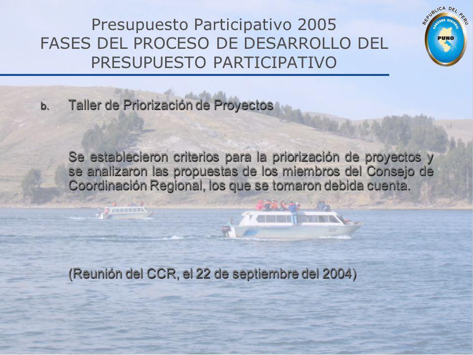 Presupuesto Participativo 2005 FASES DEL PROCESO DE DESARROLLO DEL PRESUPUESTO PARTICIPATIVO b. Taller de Priorización de Proyectos Se establecieron c