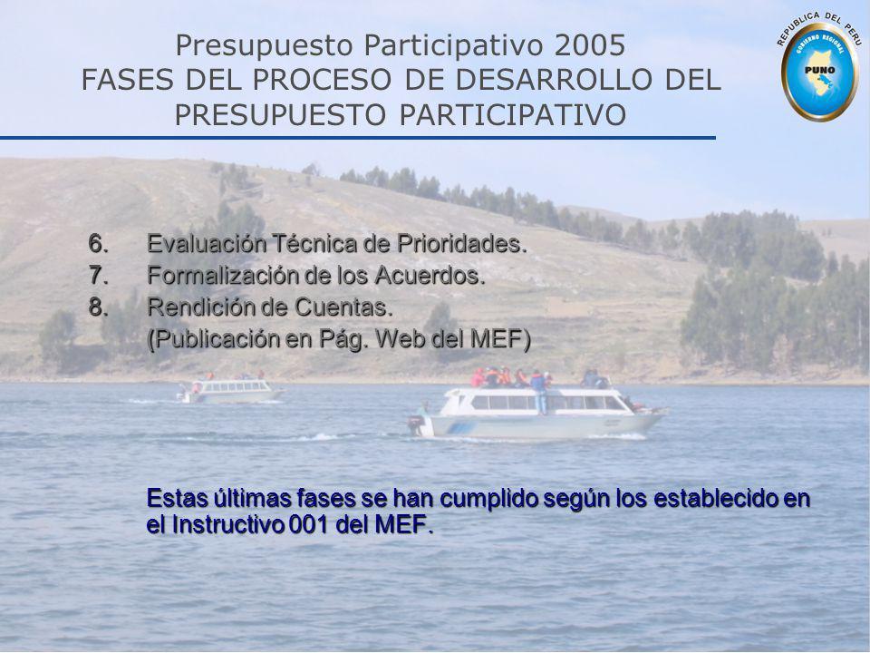 Presupuesto Participativo 2005 FASES DEL PROCESO DE DESARROLLO DEL PRESUPUESTO PARTICIPATIVO 6.Evaluación Técnica de Prioridades. 7.Formalización de l