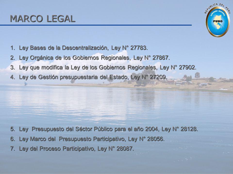 1.Ley Bases de la Descentralización, Ley N° 27783. 2.Ley Orgánica de los Gobiernos Regionales, Ley N° 27867. 3.Ley que modifica la Ley de los Gobierno