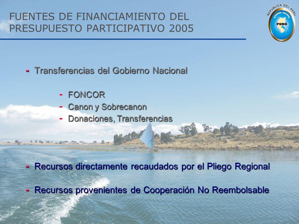 FUENTES DE FINANCIAMIENTO DEL PRESUPUESTO PARTICIPATIVO 2005 - Transferencias del Gobierno Nacional FONCOR - FONCOR Canon y Sobrecanon - Canon y Sobre