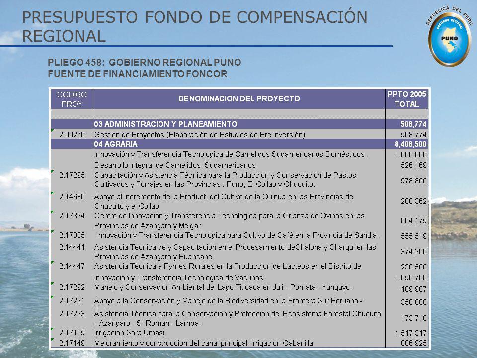 PRESUPUESTO FONDO DE COMPENSACIÓN REGIONAL PLIEGO 458: GOBIERNO REGIONAL PUNO FUENTE DE FINANCIAMIENTO FONCOR