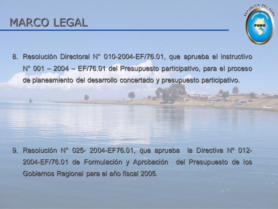 8.Resolución Directoral N° 010-2004-EF/76.01, que aprueba el instructivo N° 001 – 2004 – EF/76.01 del Presupuesto participativo, para el proceso de pl