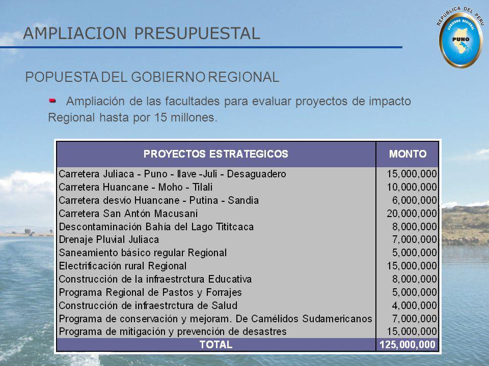 AMPLIACION PRESUPUESTAL POPUESTA DEL GOBIERNO REGIONAL - - Ampliación de las facultades para evaluar proyectos de impacto Regional hasta por 15 millon