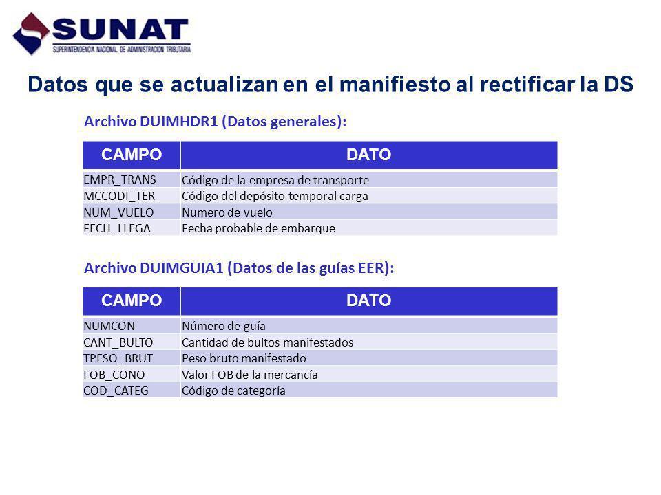 Datos que se actualizan en el manifiesto al rectificar la DS Archivo DUIMHDR1 (Datos generales): CAMPODATO EMPR_TRANS Código de la empresa de transpor