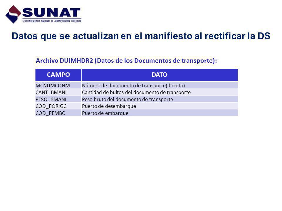 Datos que se actualizan en el manifiesto al rectificar la DS Archivo DUIMHDR2 (Datos de los Documentos de transporte): CAMPODATO MCNUMCONMNúmero de do