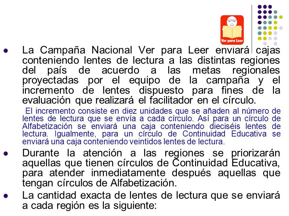 La Campaña Nacional Ver para Leer enviará cajas conteniendo lentes de lectura a las distintas regiones del país de acuerdo a las metas regionales proy