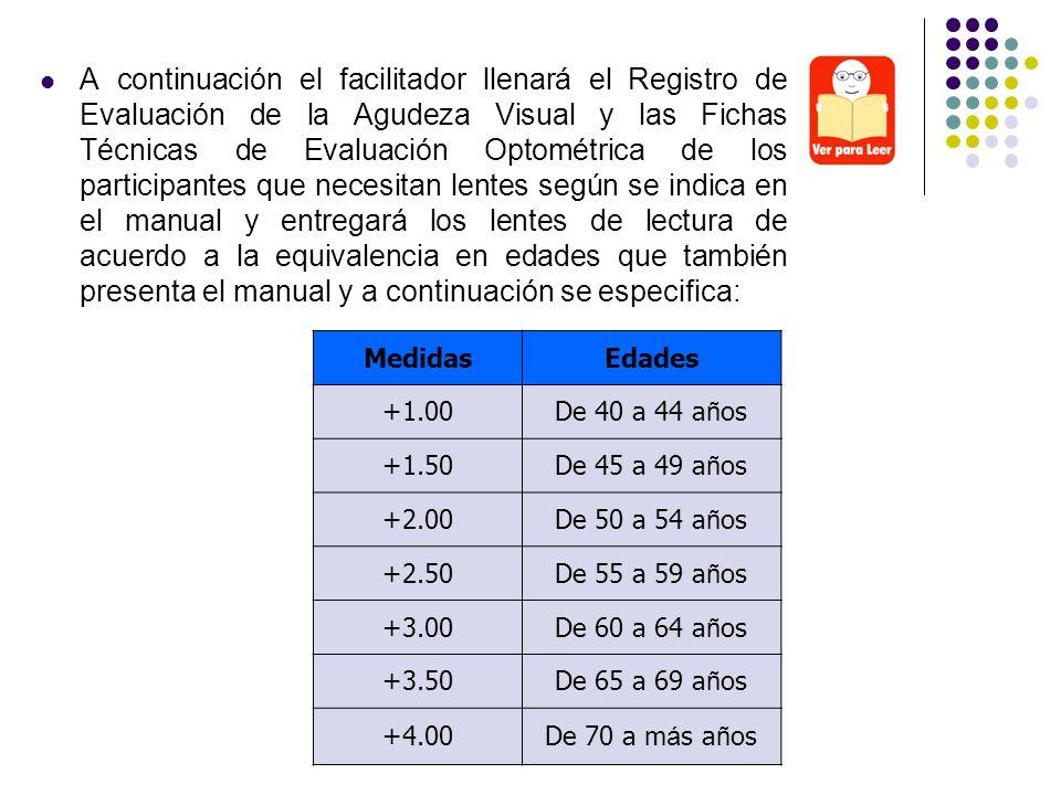A continuación el facilitador llenará el Registro de Evaluación de la Agudeza Visual y las Fichas Técnicas de Evaluación Optométrica de los participan
