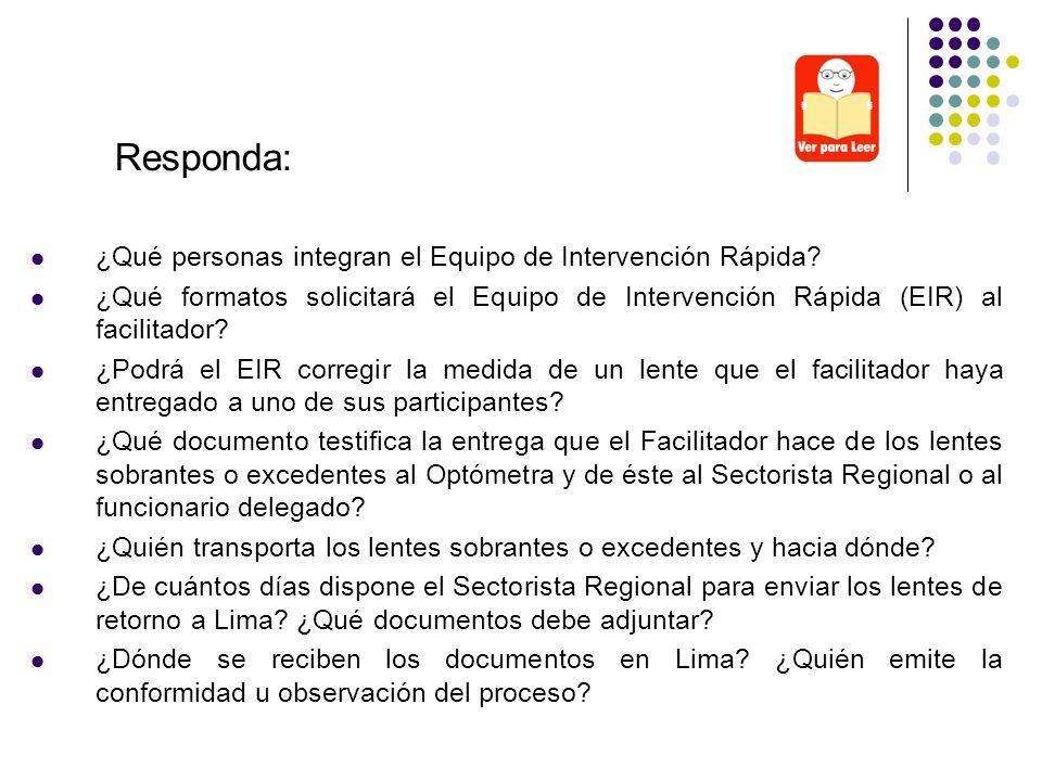 Responda: ¿Qué personas integran el Equipo de Intervención Rápida? ¿Qué formatos solicitará el Equipo de Intervención Rápida (EIR) al facilitador? ¿Po
