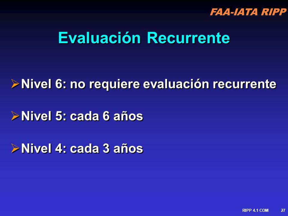 FAA-IATA RIPP RIPP 4.1 COM28 Nivel 4 Pronunciación & Interacción Pronunciación, estrés, ritmo, y entonación son influenciados por la primera lengua o variación regional pero algunas veces interfiere con la facilidad del entendimiento.