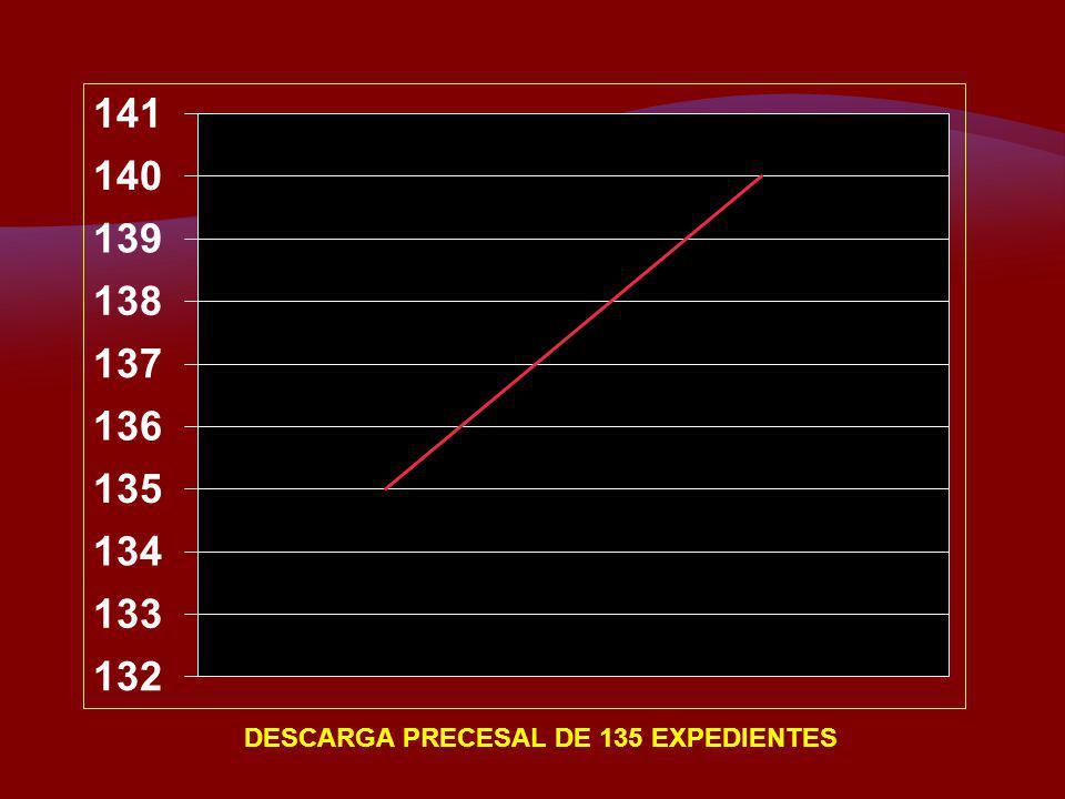 DESCARGA PRECESAL DE 135 EXPEDIENTES