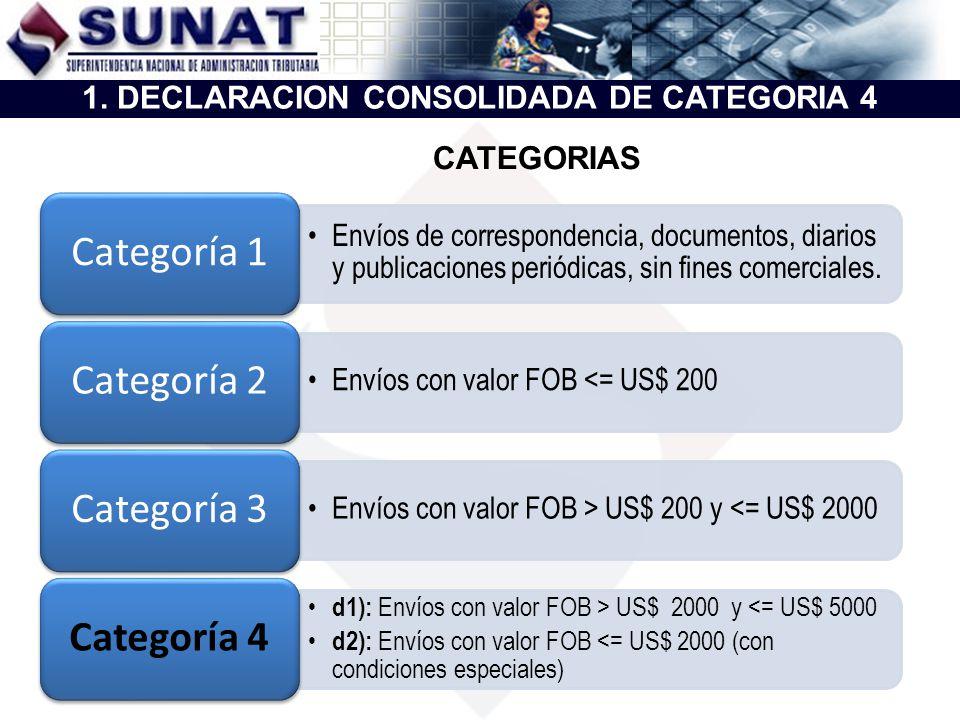 CUADRO COMPARATIVO ActualPropuesta 1.DS numerada con Declaración Jurada 2.Un Documento de Transporte ampara solo una categoría: 4d1 o 4d2.