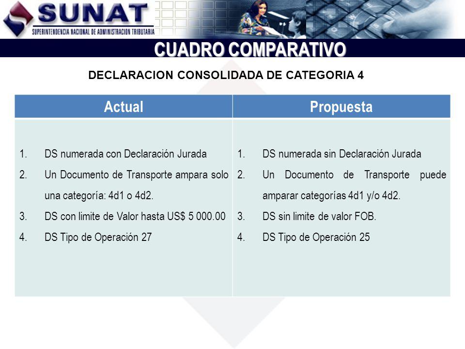 EMBARQUE DE LOS ENVÍOS Nro.CONDICIONES GENERALES 1 Los envíos deben ser embarcados dentro del plazo de tres (03) días calendario computado a partir del día siguiente de la fecha de numeración de la DS.