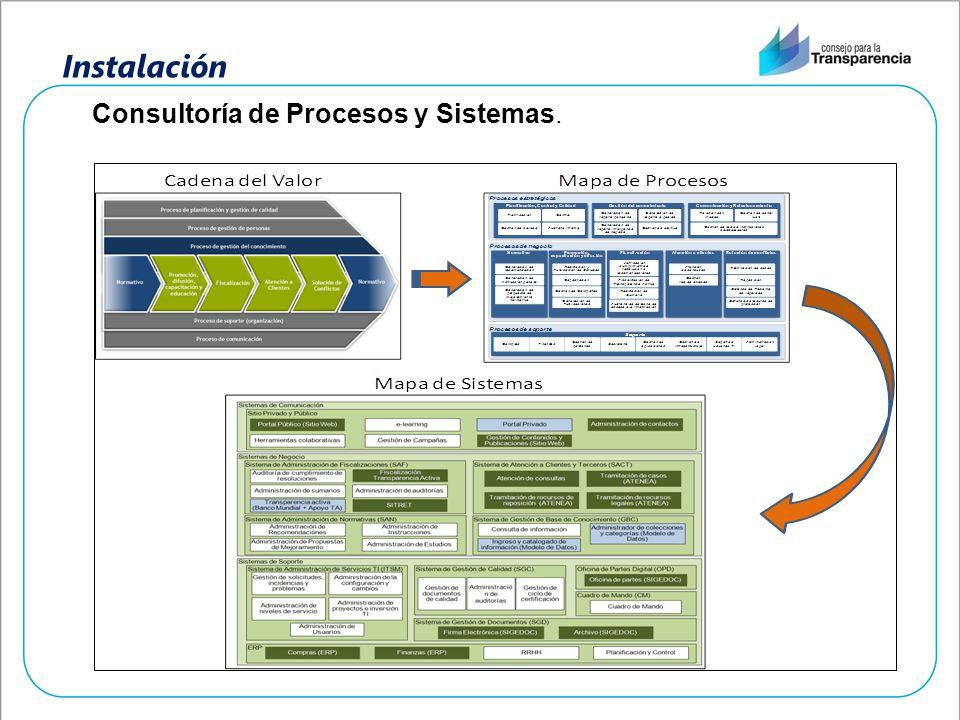 Instalación Consultoría de Procesos y Sistemas.