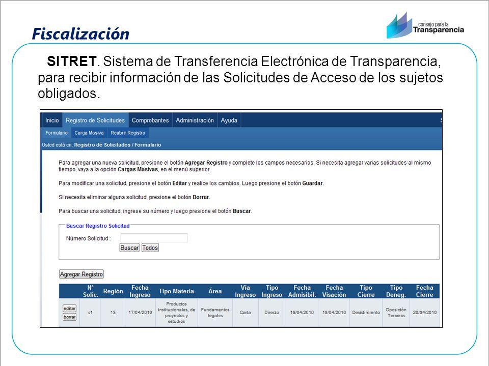 Fiscalización SITRET. Sistema de Transferencia Electrónica de Transparencia, para recibir información de las Solicitudes de Acceso de los sujetos obli