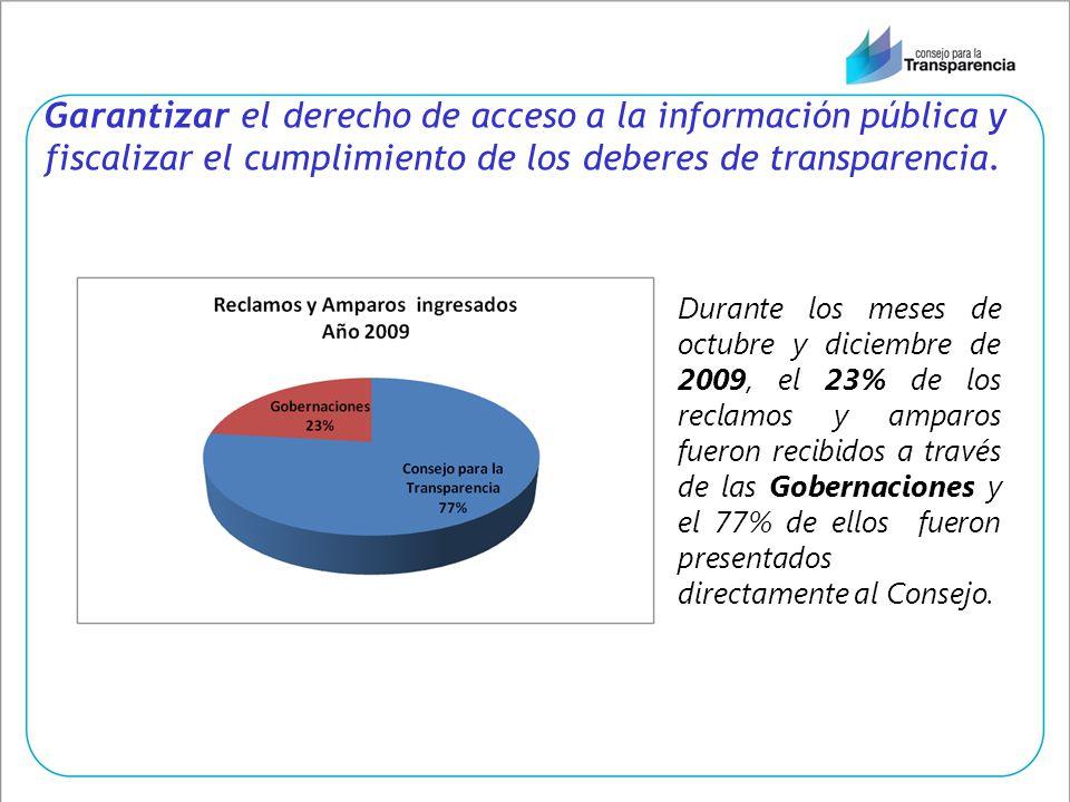 Garantizar el derecho de acceso a la información pública y fiscalizar el cumplimiento de los deberes de transparencia. Durante los meses de octubre y