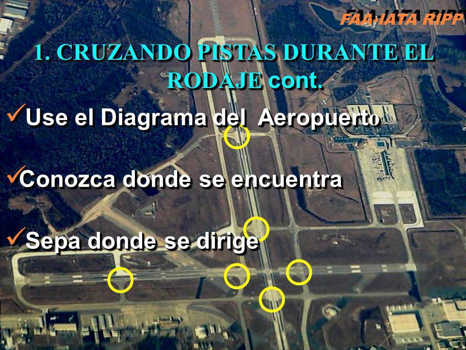 RIPP 4.1 ATC4 Use el Diagrama del Aeropuert o Use el Diagrama del Aeropuert o Conozca donde se encuentra Conozca donde se encuentra Sepa donde se dirige Sepa donde se dirige Use el Diagrama del Aeropuert o Use el Diagrama del Aeropuert o Conozca donde se encuentra Conozca donde se encuentra Sepa donde se dirige Sepa donde se dirige 1.CRUZANDO PISTAS DURANTE EL RODAJE cont.