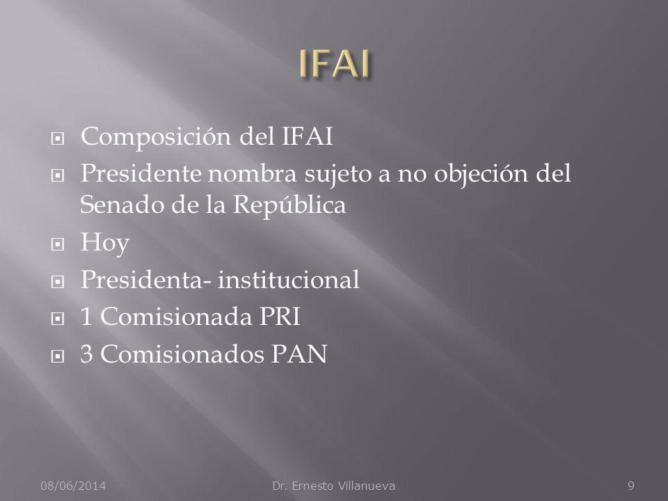 Composición del IFAI Presidente nombra sujeto a no objeción del Senado de la República Hoy Presidenta- institucional 1 Comisionada PRI 3 Comisionados