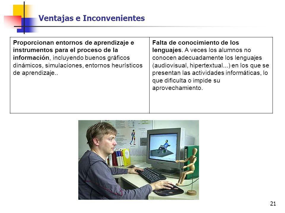 21 Proporcionan entornos de aprendizaje e instrumentos para el proceso de la información, incluyendo buenos gráficos dinámicos, simulaciones, entornos