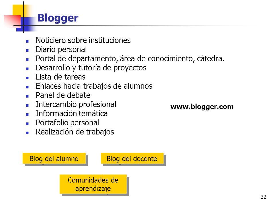 32 Blogger Noticiero sobre instituciones Diario personal Portal de departamento, área de conocimiento, cátedra. Desarrollo y tutoría de proyectos List