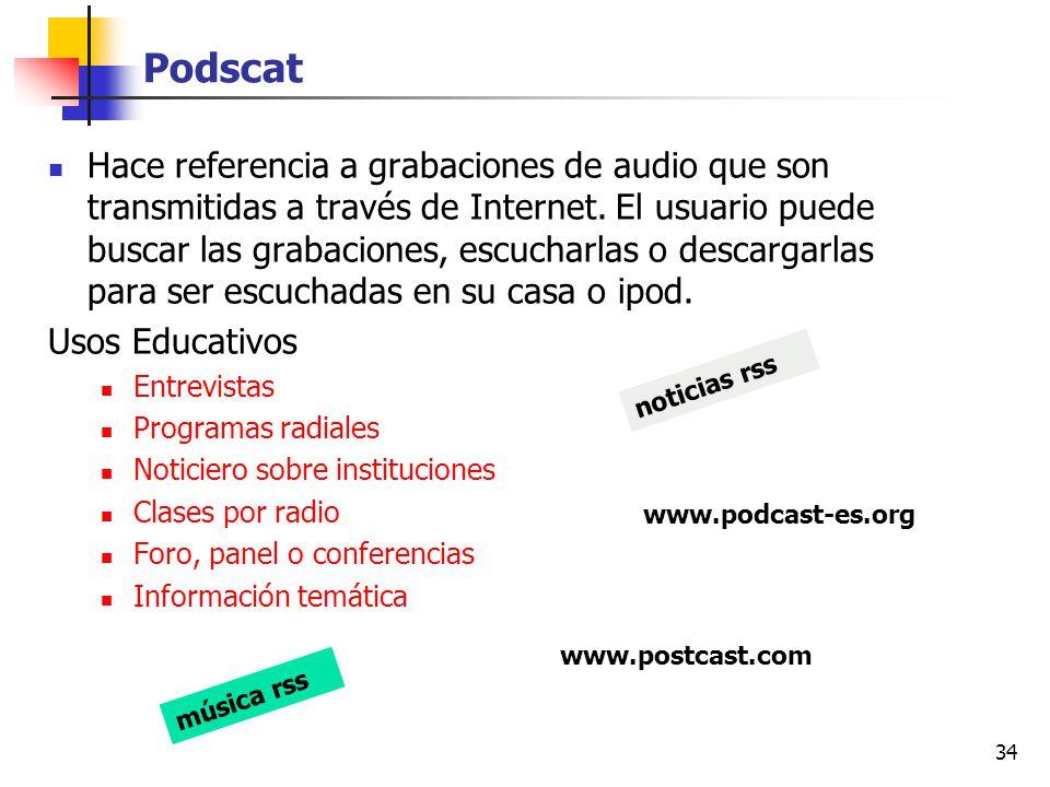 34 Podscat Hace referencia a grabaciones de audio que son transmitidas a través de Internet. El usuario puede buscar las grabaciones, escucharlas o de