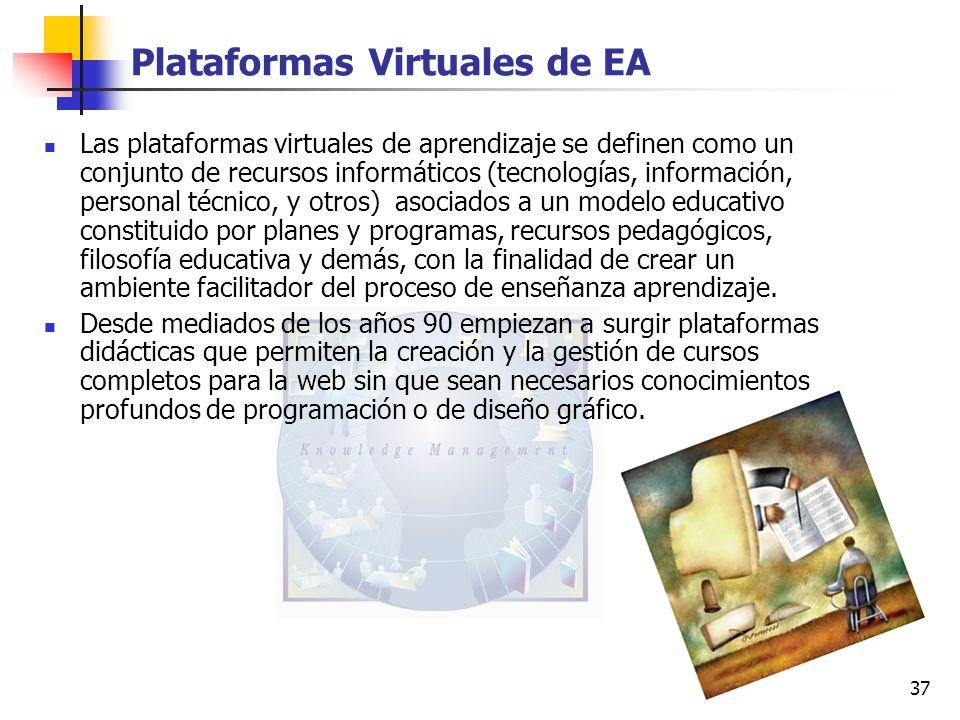 37 Plataformas Virtuales de EA Las plataformas virtuales de aprendizaje se definen como un conjunto de recursos informáticos (tecnologías, información