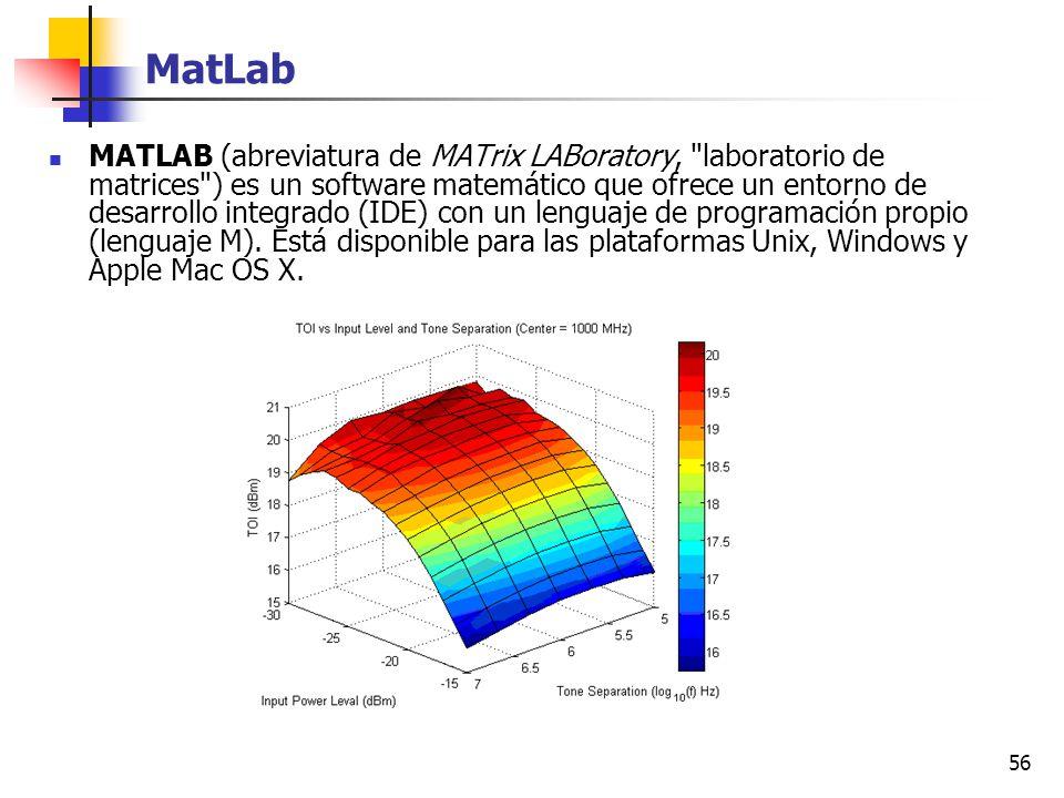 56 MatLab MATLAB (abreviatura de MATrix LABoratory,