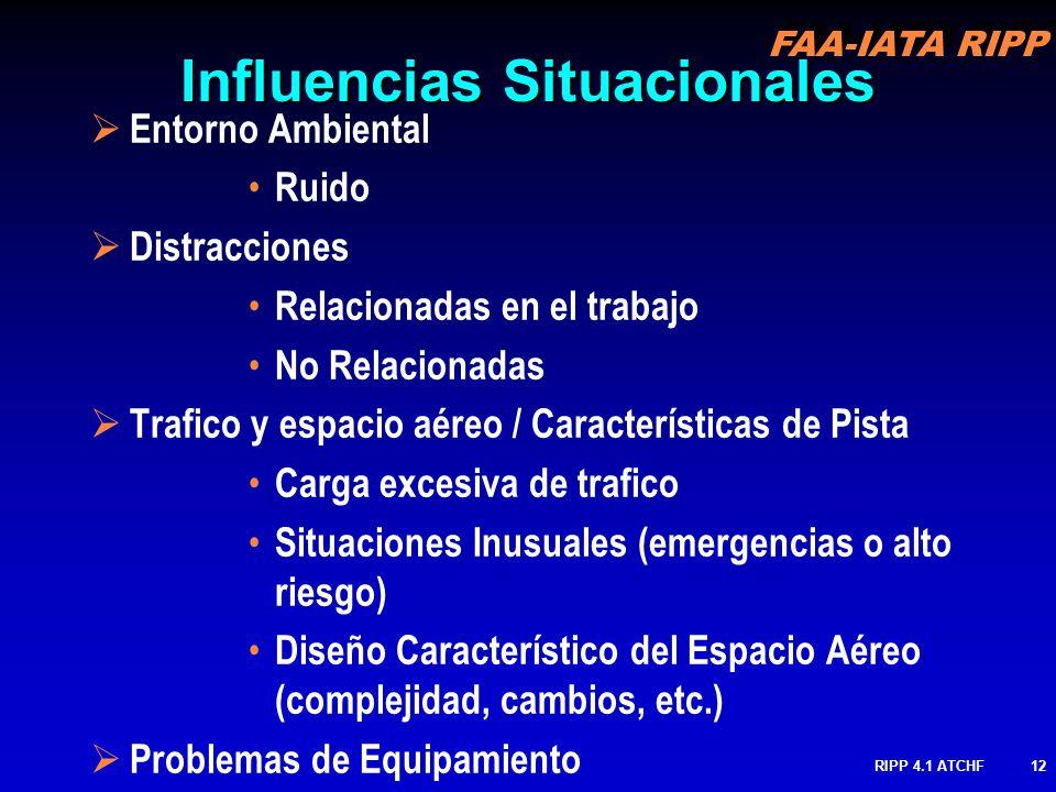 FAA-IATA RIPP RIPP 4.1 ATCHF12 Entorno Ambiental Ruido Distracciones Relacionadas en el trabajo No Relacionadas Trafico y espacio aéreo / Características de Pista Carga excesiva de trafico Situaciones Inusuales (emergencias o alto riesgo) Diseño Característico del Espacio Aéreo (complejidad, cambios, etc.) Problemas de Equipamiento Influencias Situacionales