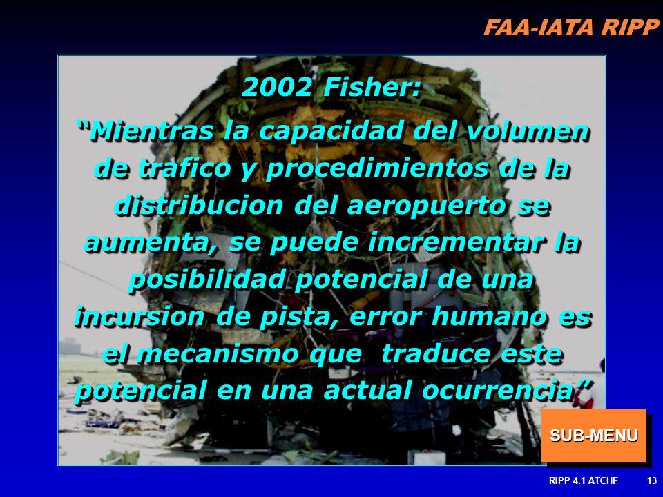 FAA-IATA RIPP RIPP 4.1 ATCHF13 2002 Fisher: Mientras la capacidad del volumen de trafico y procedimientos de la distribucion del aeropuerto se aumenta, se puede incrementar la posibilidad potencial de una incursion de pista, error humano es el mecanismo que traduce este potencial en una actual ocurrencia 2002 Fisher: Mientras la capacidad del volumen de trafico y procedimientos de la distribucion del aeropuerto se aumenta, se puede incrementar la posibilidad potencial de una incursion de pista, error humano es el mecanismo que traduce este potencial en una actual ocurrencia SUB-MENU