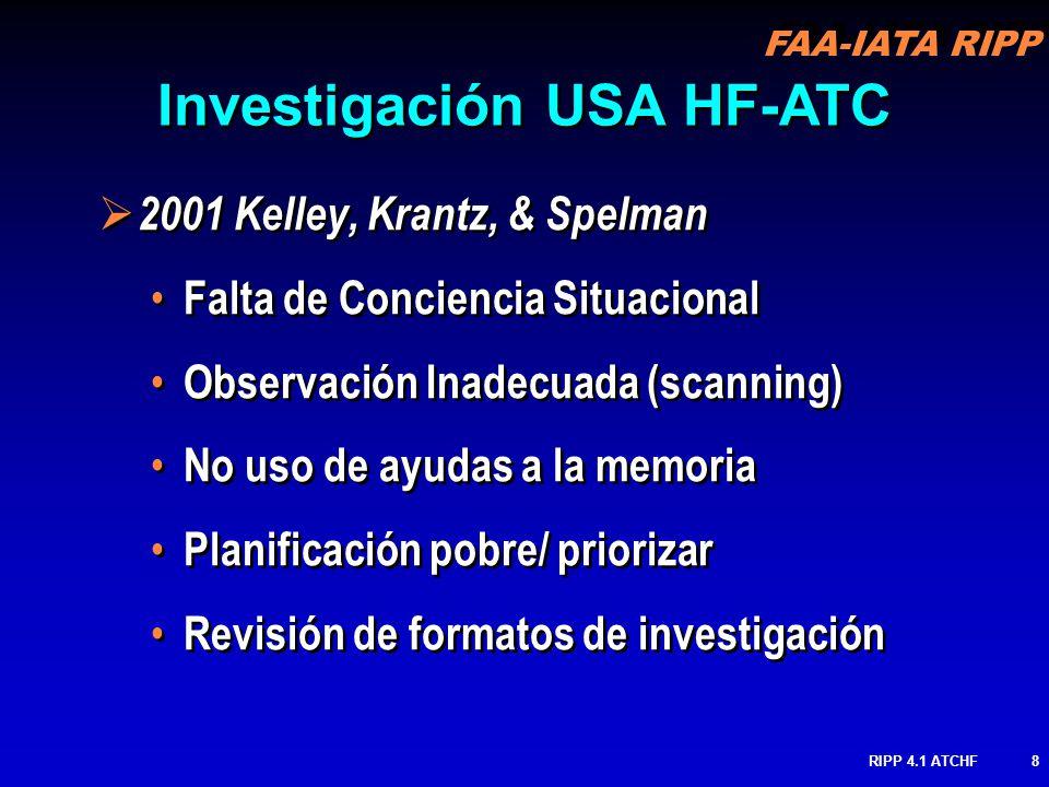 FAA-IATA RIPP RIPP 4.1 ATCHF8 2001 Kelley, Krantz, & Spelman Falta de Conciencia Situacional Observación Inadecuada (scanning) No uso de ayudas a la memoria Planificación pobre/ priorizar Revisión de formatos de investigación 2001 Kelley, Krantz, & Spelman Falta de Conciencia Situacional Observación Inadecuada (scanning) No uso de ayudas a la memoria Planificación pobre/ priorizar Revisión de formatos de investigación Investigación USA HF-ATC