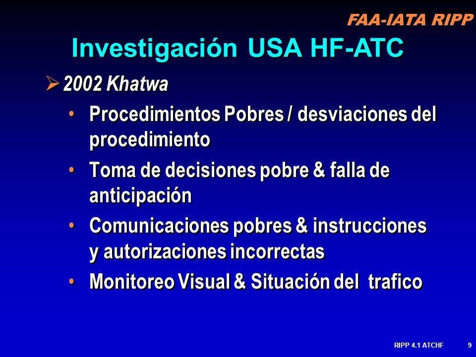 FAA-IATA RIPP RIPP 4.1 ATCHF9 2002 Khatwa Procedimientos Pobres / desviaciones del procedimiento Toma de decisiones pobre & falla de anticipación Comunicaciones pobres & instrucciones y autorizaciones incorrectas Monitoreo Visual & Situación del trafico 2002 Khatwa Procedimientos Pobres / desviaciones del procedimiento Toma de decisiones pobre & falla de anticipación Comunicaciones pobres & instrucciones y autorizaciones incorrectas Monitoreo Visual & Situación del trafico Investigación USA HF-ATC