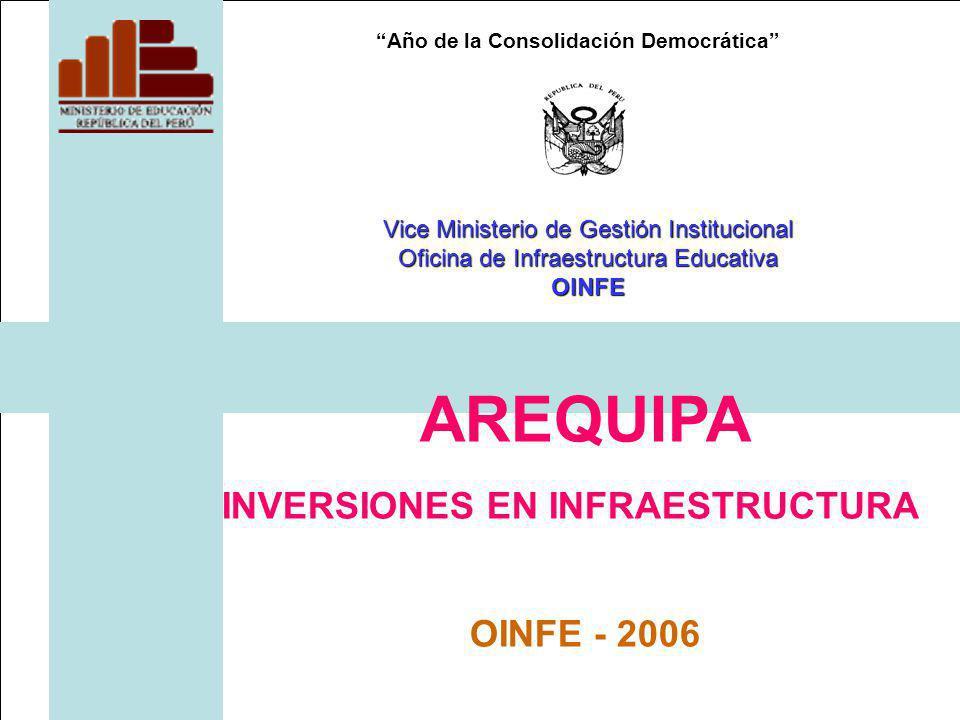 Año de la Consolidación Democrática AREQUIPA INVERSIONES EN INFRAESTRUCTURA OINFE - 2006 Vice Ministerio de Gestión Institucional Oficina de Infraestructura Educativa OINFE