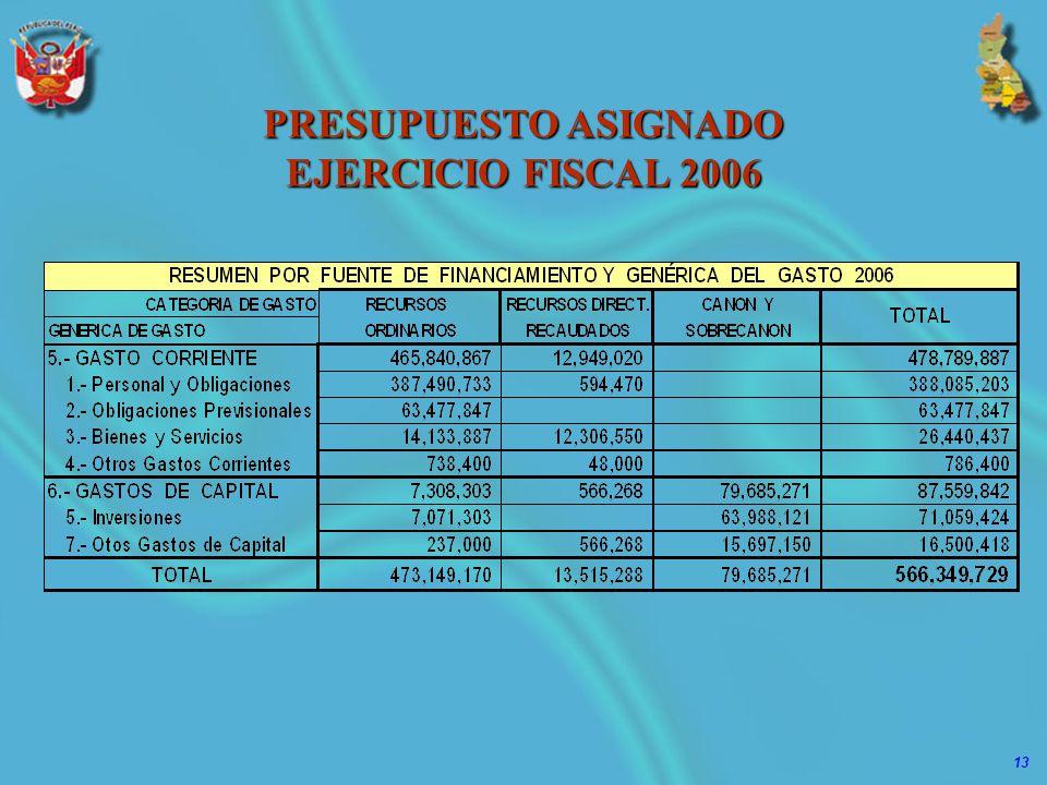 13 PRESUPUESTO ASIGNADO EJERCICIO FISCAL 2006