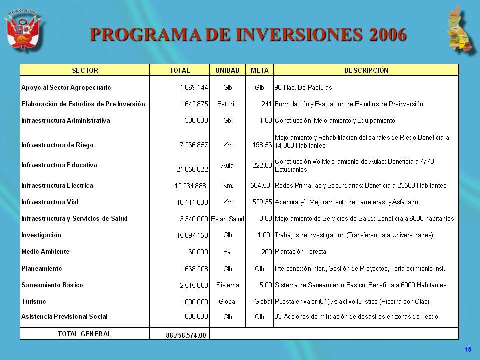 16 PROGRAMA DE INVERSIONES 2006