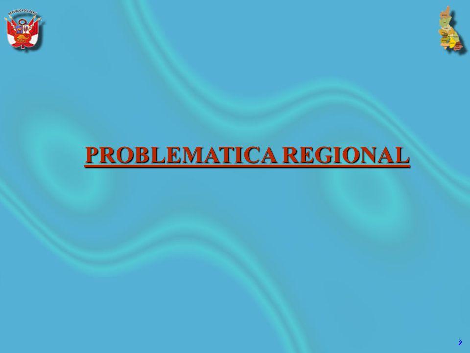 2 PROBLEMATICA REGIONAL