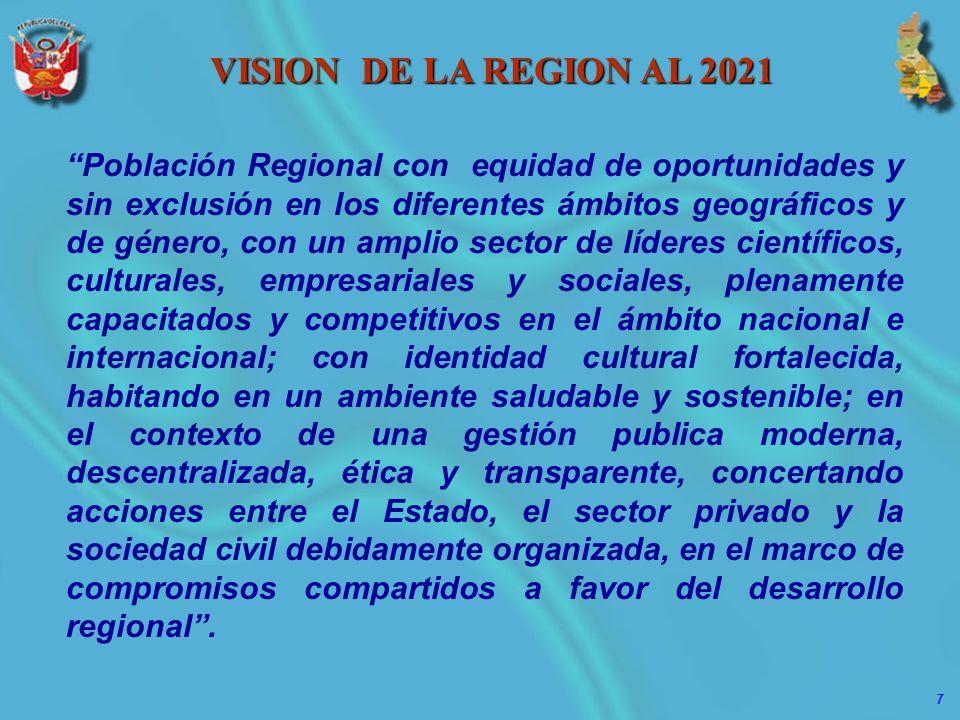 7 Población Regional con equidad de oportunidades y sin exclusión en los diferentes ámbitos geográficos y de género, con un amplio sector de líderes c
